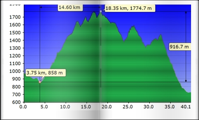 fahrradtour planen mit google maps